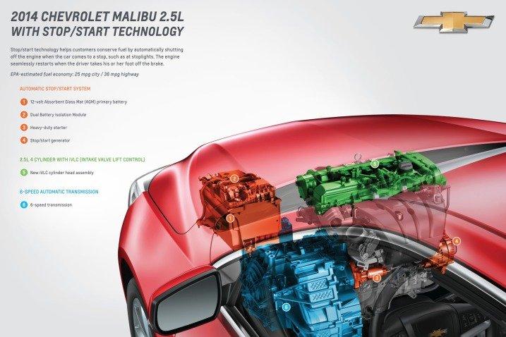 17 4643 Đánh giá chi tiết xe Chevrolet Malibu 2014