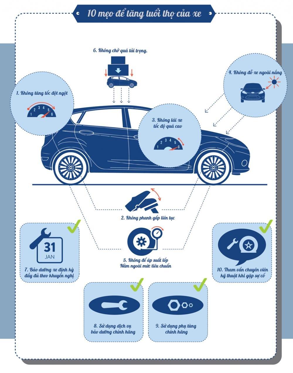 Hướng dẫn cách sử dụng xe hơi sao cho bền 1