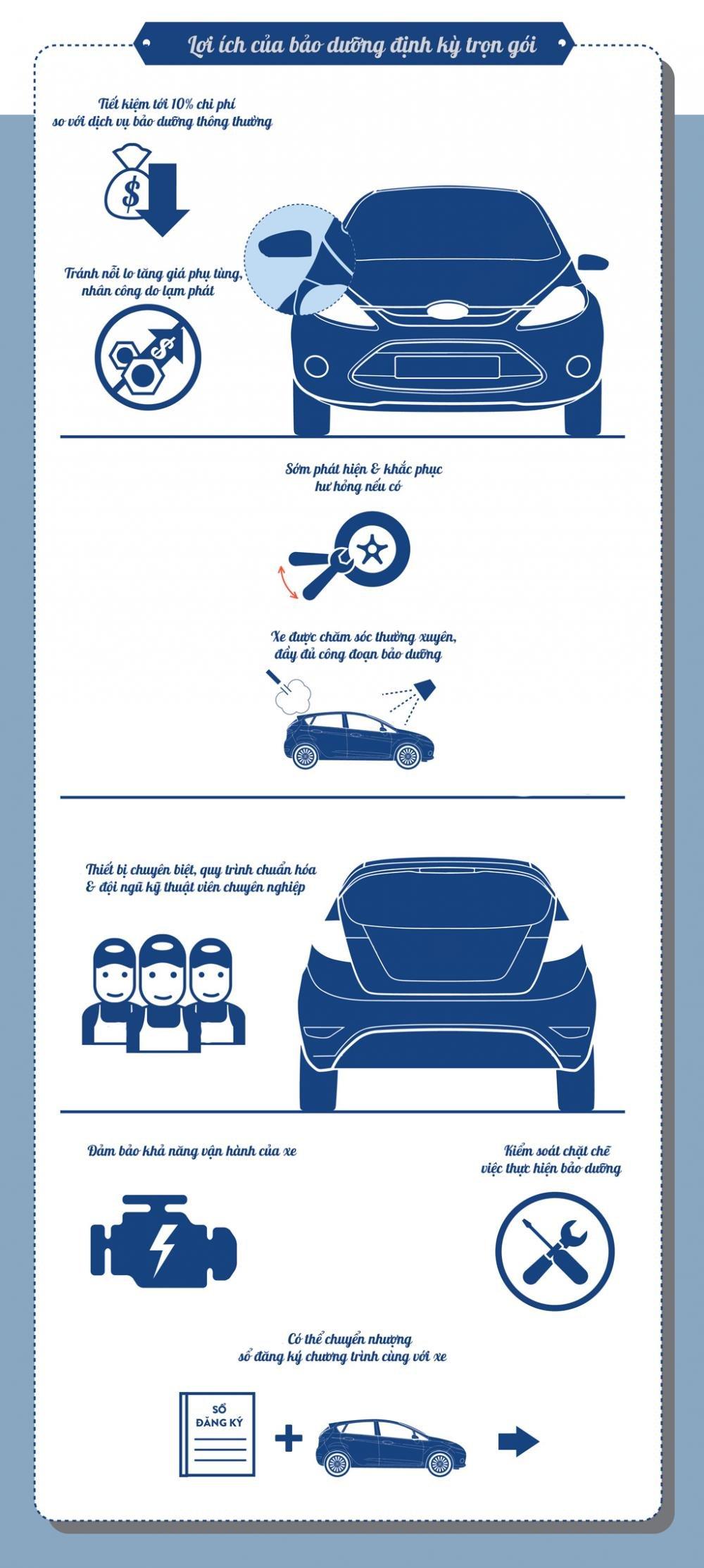 Hướng dẫn cách sử dụng xe hơi sao cho bền 2