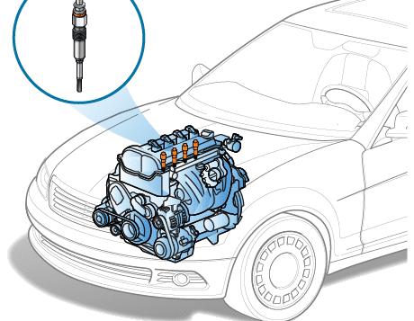 Bugi sấy trên động cơ Diesel và những điều cần biết.