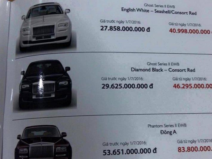 Giá ô tô sau thuế 5