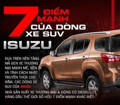 7 điểm mạnh khác biệt của SUV Isuzu MU-X sẽ ra mắt Việt Nam ngày 29/7 tới.