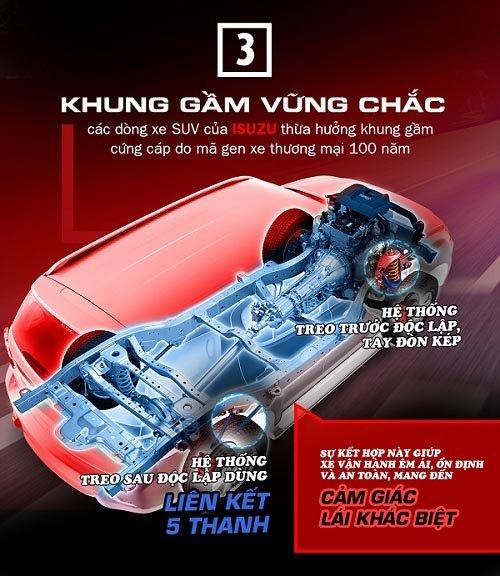 7 điểm mạnh khác biệt của SUV Isuzu MU-X sẽ ra mắt Việt Nam ngày 29/7 tới 3