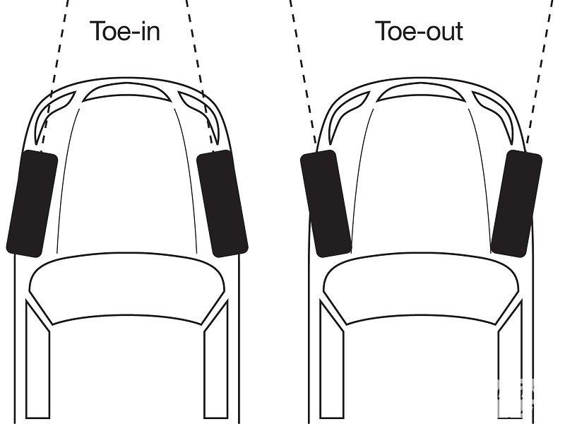 Độ chụm bánh xe dương hay âm đều ảnh hưởng đến lốp xe.