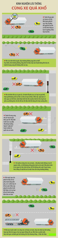 Kinh nghiệm lái xe ô tô an toàn cùng xe siêu trường, siêu trọng.