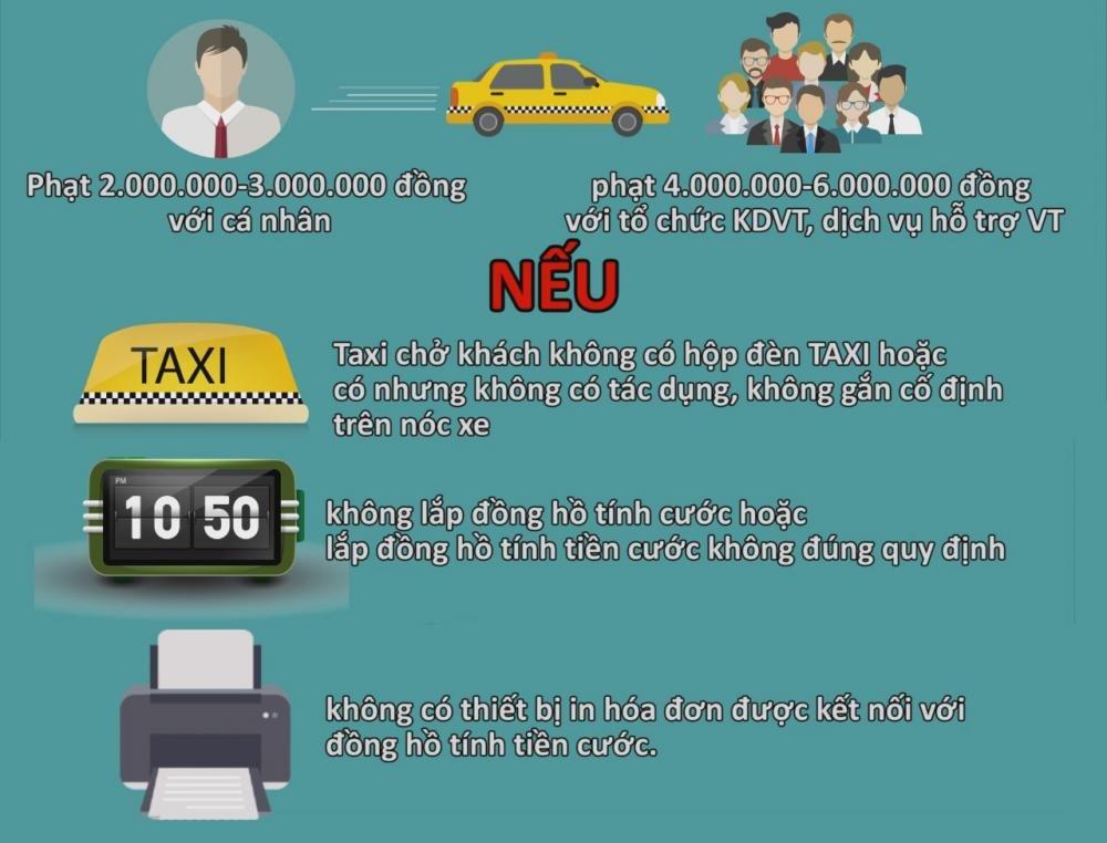 6 quy định xử phạt ô tô bắt đầu áp dụng từ 1/1/2017 5