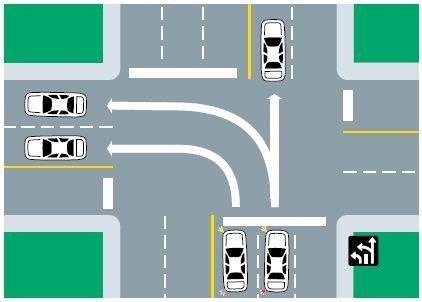 Những thói quen xấu mà lái xe ô tô nhất định phải bỏ 5