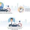 Khi xảy ra tai nạn, những trường hợp nào không bị giữ ô tô?