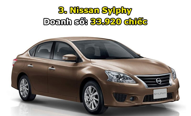 3. Nissan Sylphy.